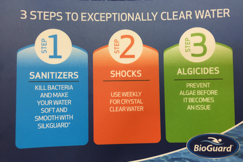 Bioguard Swimming Pool chemicals.